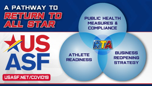 USASF Return To All Star Infographic